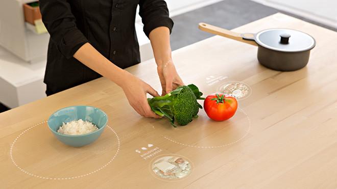 IKEA Concept Kitchen table 2025