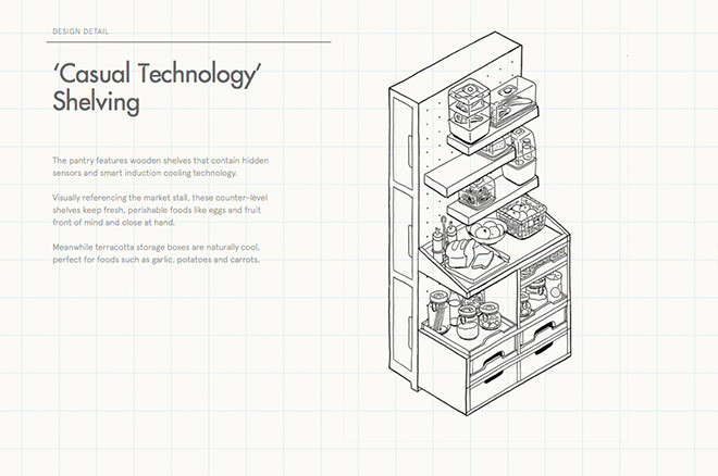 IKEA Concept kitchen storage 2025