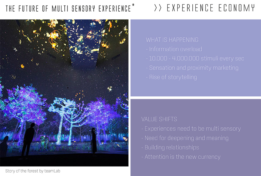 Trendpresentation: The future of multi-sensory experience - www.morethanmayo.com